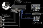 /obraz/10688/little/s108-10-portowy-switch-poe-dla-8-kamer-ip-8x-poe-2x-uplink-pulsar