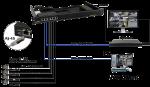 /obraz/10702/little/rs64-6-portowy-switch-poe-dla-4-kamer-ip-obudowa-rack-pulsar