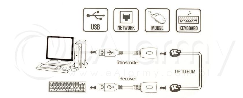 Schemat ideowy Unitek Y-UE01001