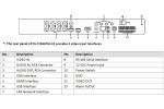 /obraz/11832/little/ds-7208hthi-k2-rejestrator-hdtvi-hdcvi-ahd-analog-ip-8-kanalowy-hikvision