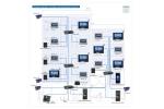 /obraz/12468/little/ciot-1020m-white-monitor-102-systemu-wideodomofonowego-ip-commax