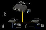 /obraz/12476/little/sfg64-6-portowy-switch-poe-dla-4-kamer-ip-4x-poe-2x-uplink-pulsar