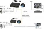 /obraz/13031/little/sfg64f1-6-portowy-switch-poe-4xpoe-1xsfp-1xuplink-pulsar