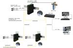 /obraz/13038/little/isfg42-4-portowy-switch-poe-przemyslowy-2xpoe-pulsar