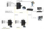 /obraz/13041/little/isfg64-6-portowy-switch-poe-przemyslowy-4xpoe-pulsar