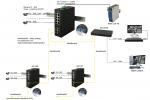 /obraz/13044/little/isf108-10-portowy-switch-poe-przemyslowy-8xpoe-pulsar