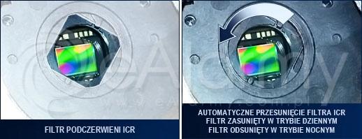Mechaniczny filtr podczerwieni ICR - sposób działania elementu optycznego w chwili zmiany natężenia oświetlenia